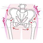 出産後 股関節の痛み・不快感 でお悩みの方へ
